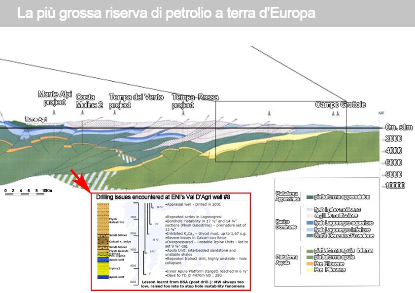 mappa dei giacimenti in val d'agri, fonte: Problems of deep drilling in the Apennines area - Eni experience Roberto Poloni Eni E&P.